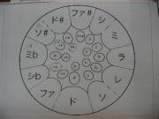 f:id:shimamura-music:20100906124724j:image