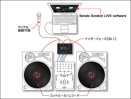 f:id:shimamura-music:20101010135619j:image