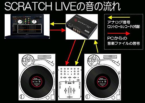 f:id:shimamura-music:20101010135628j:image