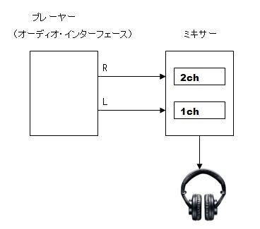 f:id:shimamura-music:20110905170152j:image