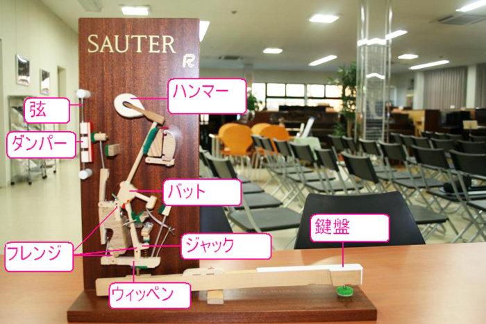 f:id:shimamura-music:20120821143046j:image