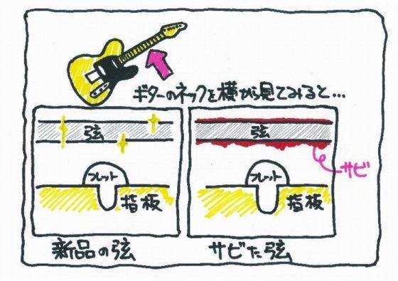 f:id:shimamura-music:20130705151557j:image