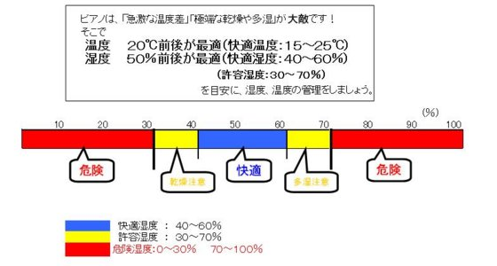 f:id:shimamura-music:20130913112729j:image