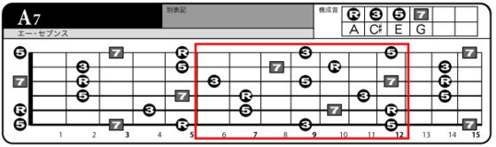 f:id:shimamura-music:20131121162327p:image