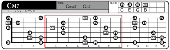 f:id:shimamura-music:20131121162328p:image