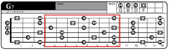 f:id:shimamura-music:20131121162330p:image