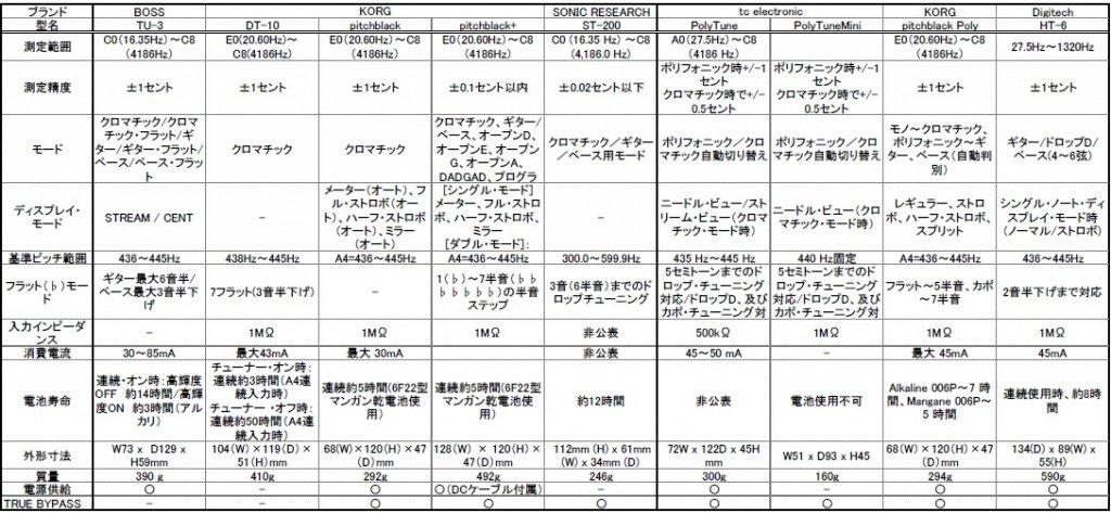 f:id:shimamura-music:20140728143652j:plain