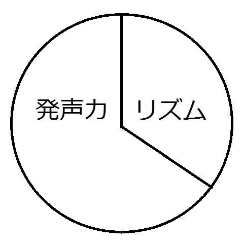 f:id:shimamura-music:20141029140042j:image