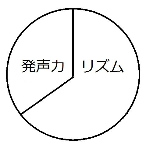 f:id:shimamura-music:20141029140043j:image