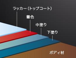 f:id:shimamura-music:20180115145331p:plain