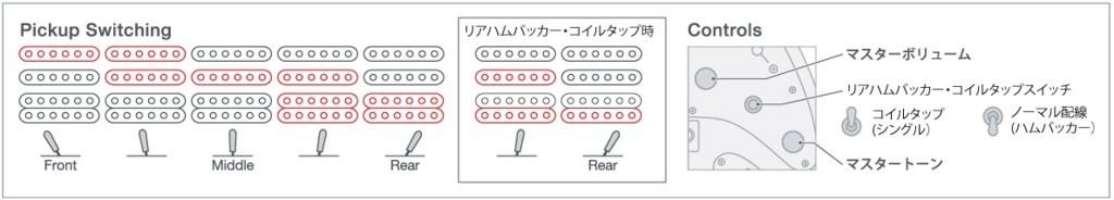f:id:shimamura-music:20180417143452j:plain