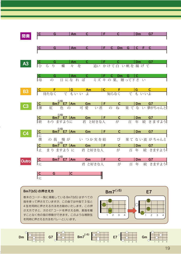 f:id:shimamura-music:20180425101211j:plain:w500