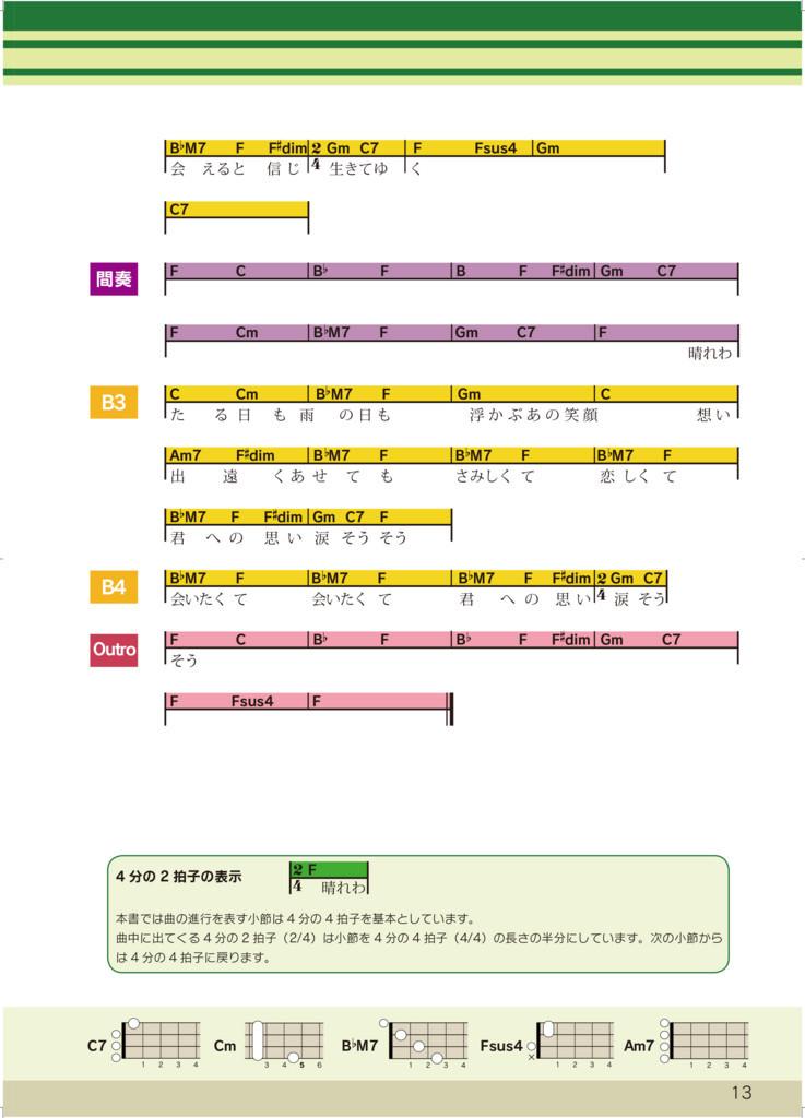 f:id:shimamura-music:20180425101356j:plain:w500