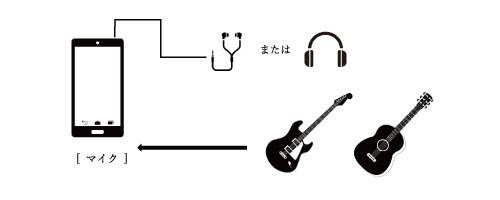 f:id:shimamura-music:20181005154121j:plain