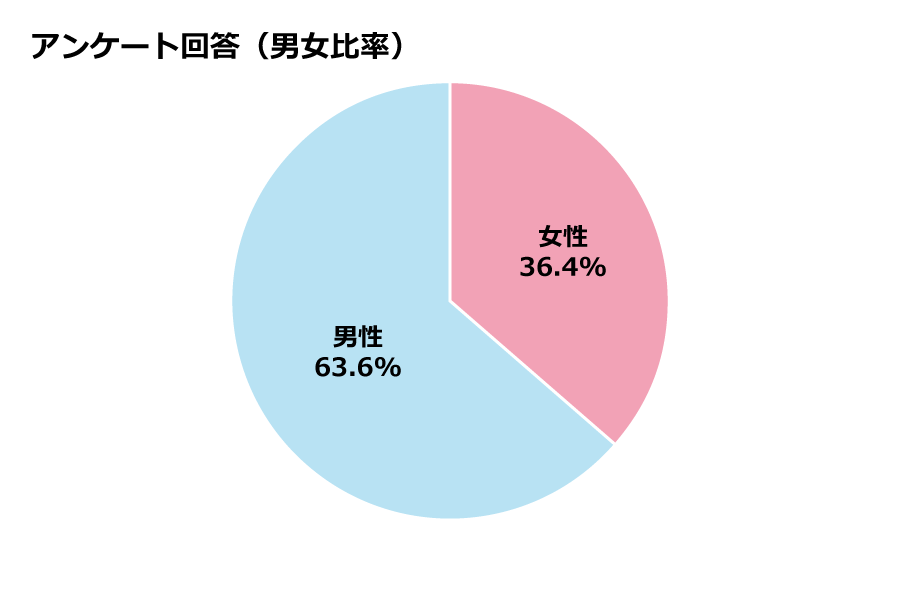 f:id:shimamura-music:20190328152654p:plain