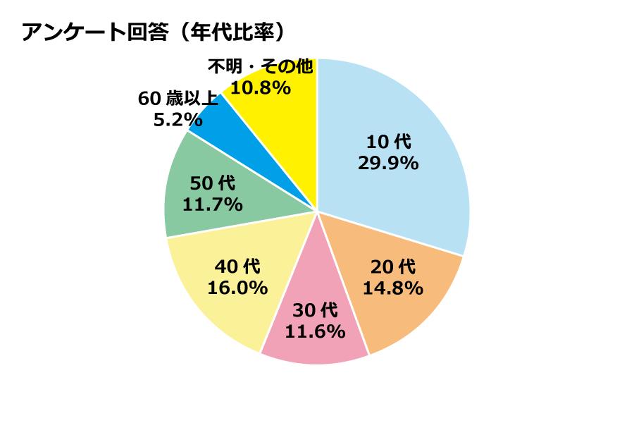 f:id:shimamura-music:20190328152732p:plain