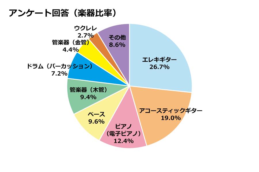 f:id:shimamura-music:20190328152805p:plain