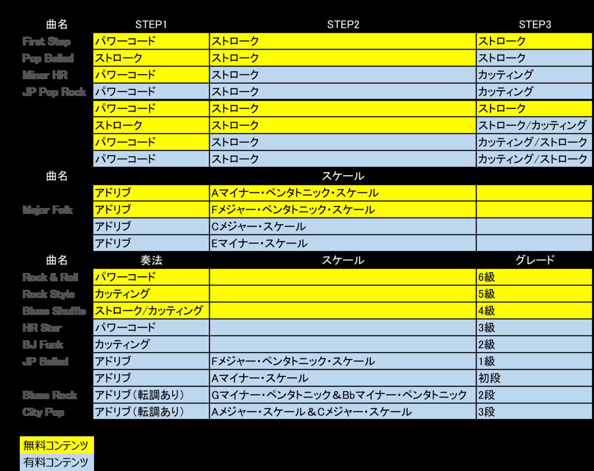 f:id:shimamura-music:20190425165439p:plain