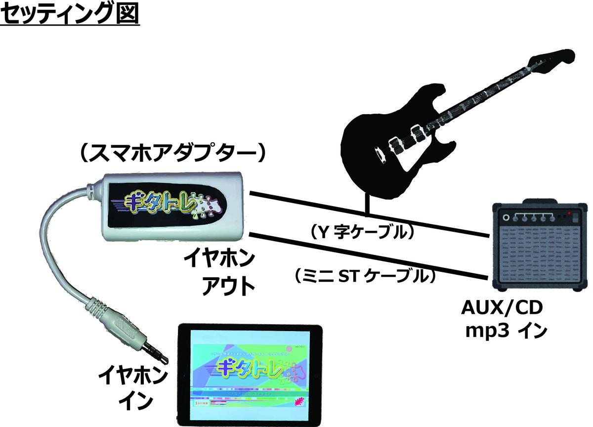 f:id:shimamura-music:20190425170044j:plain