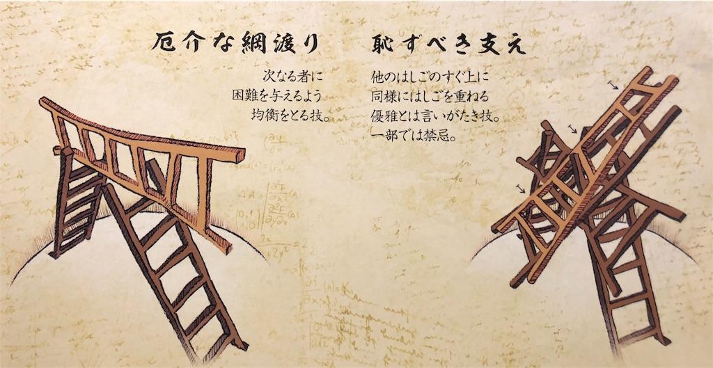 f:id:shimanagisa:20180618172127j:image