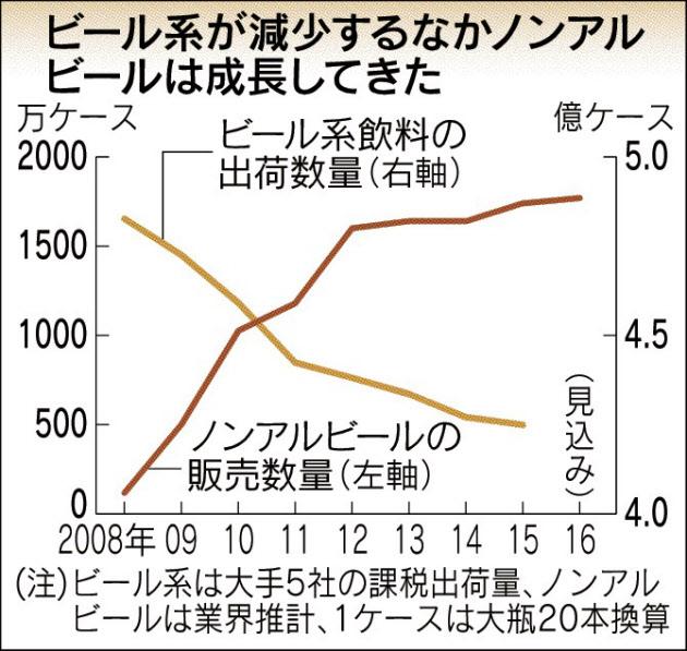 f:id:shimaneco21:20160721135749j:plain