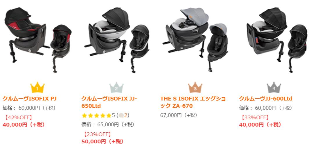 f:id:shimanewblog:20200202005506p:plain
