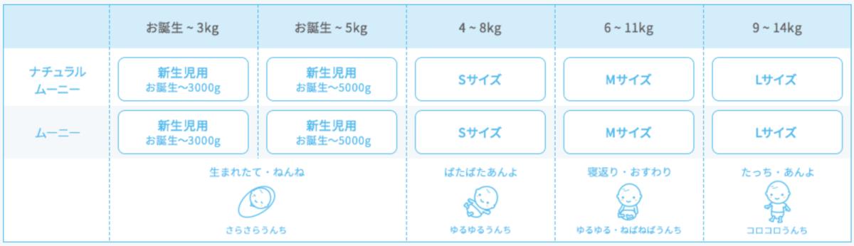 f:id:shimanewblog:20200202221901p:plain