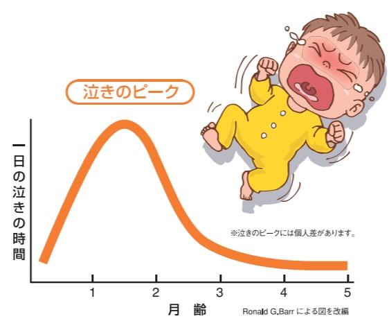 f:id:shimanewblog:20200519220659j:plain