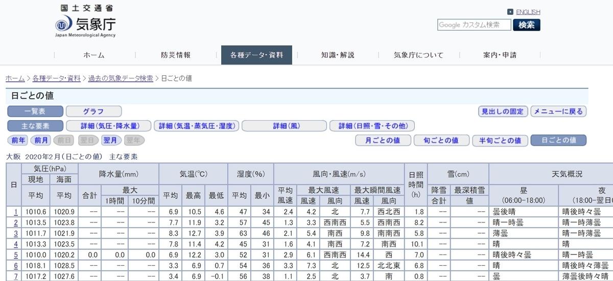 f:id:shimanewblog:20200531235239j:plain