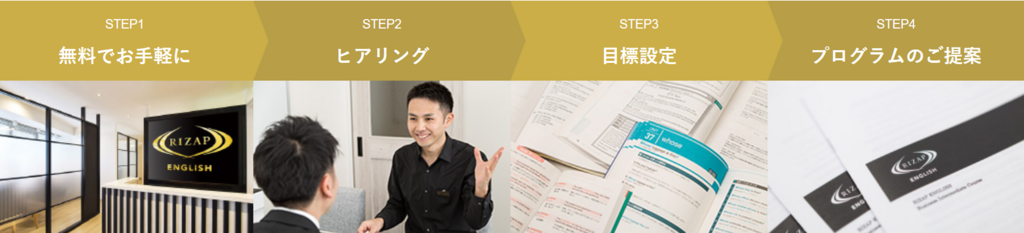 f:id:shimaronpapa:20180730121141p:plain