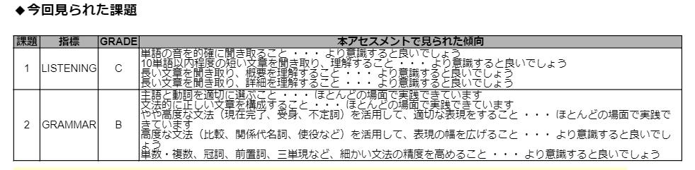 f:id:shimaronpapa:20180821212056p:plain