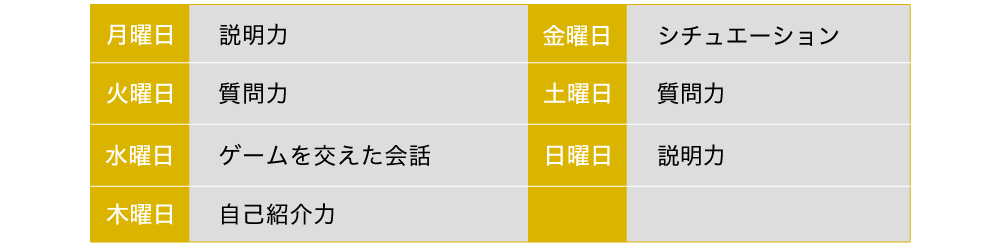 f:id:shimaronpapa:20181002081700p:plain