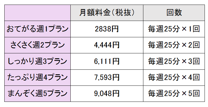 f:id:shimaronpapa:20181030200013p:plain