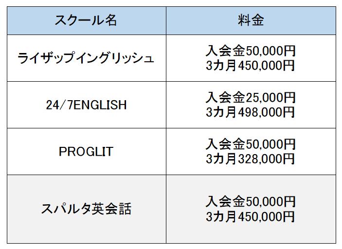 f:id:shimaronpapa:20181101215917p:plain