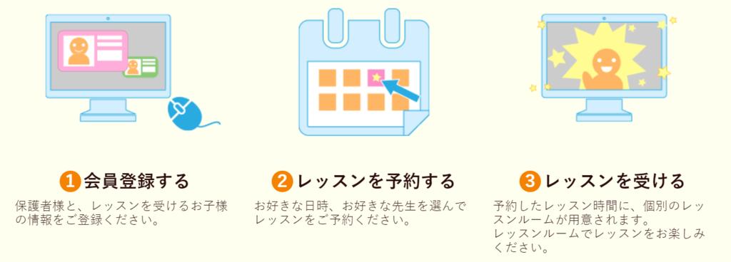 f:id:shimaronpapa:20181103095925p:plain