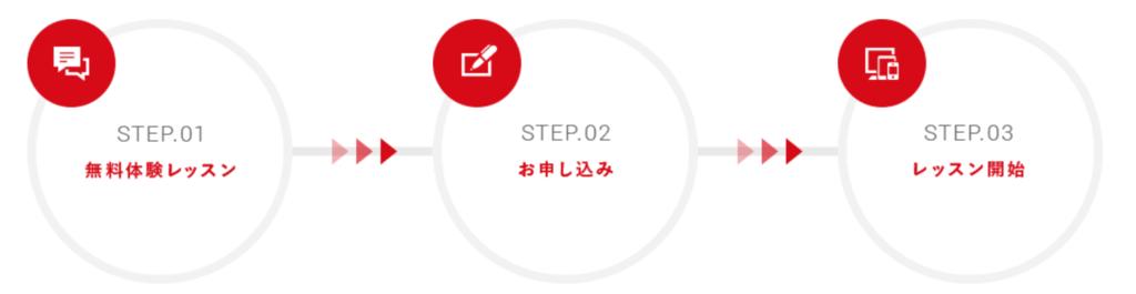 f:id:shimaronpapa:20181209002042p:plain