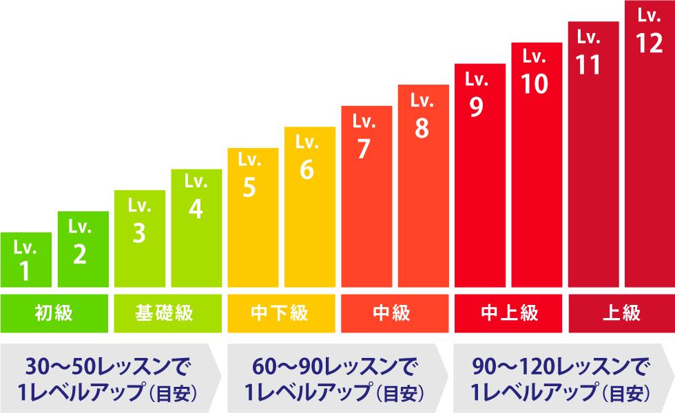 f:id:shimaronpapa:20181209004858p:plain