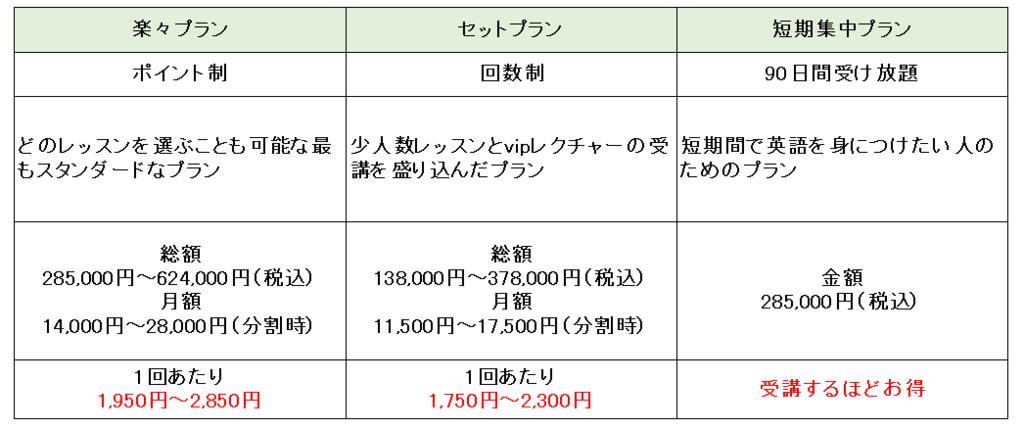 f:id:shimaronpapa:20181210104704p:plain