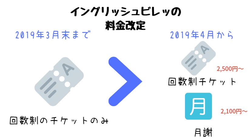 f:id:shimaronpapa:20190311083150p:plain