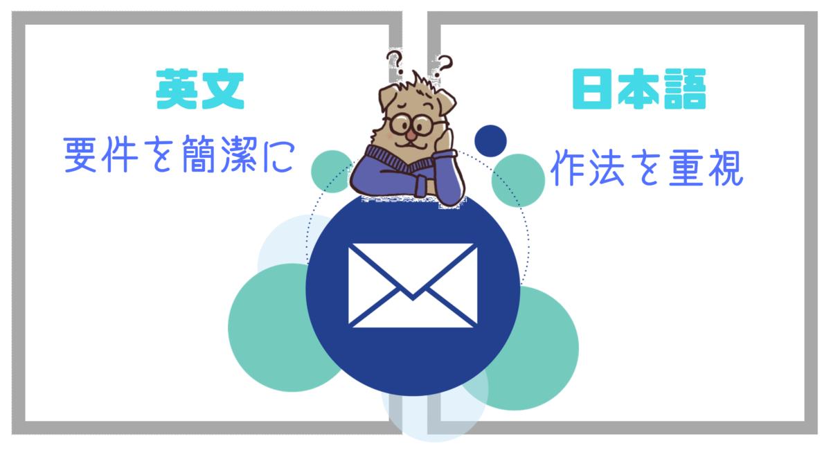 f:id:shimaronpapa:20190320001349p:plain