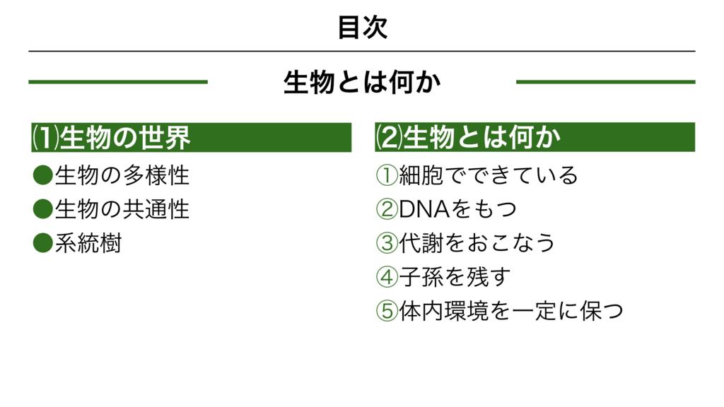 f:id:shimasensei:20180225073835j:plain