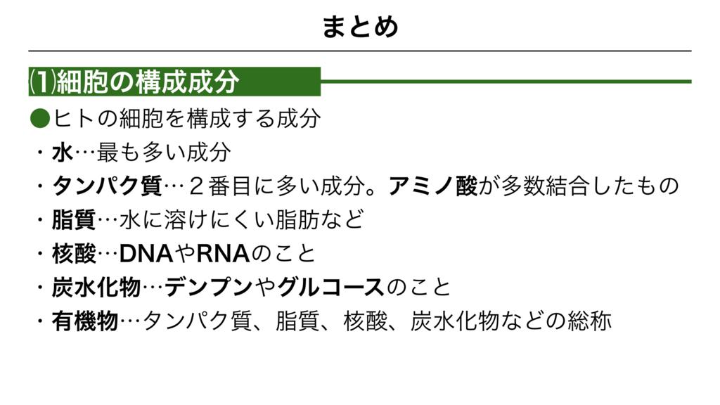 f:id:shimasensei:20180225161044j:plain