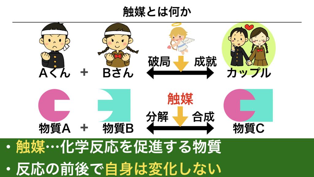 f:id:shimasensei:20180225193753j:plain