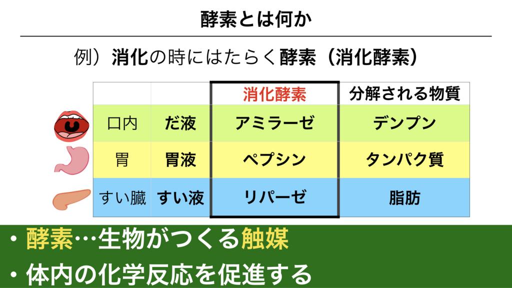 f:id:shimasensei:20180225193815j:plain
