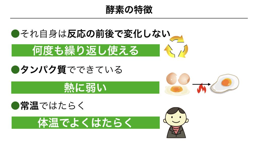 f:id:shimasensei:20180225193844j:plain