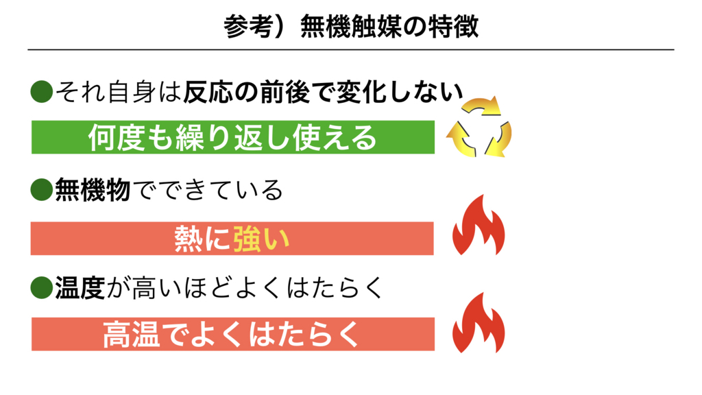 f:id:shimasensei:20180225193915j:plain
