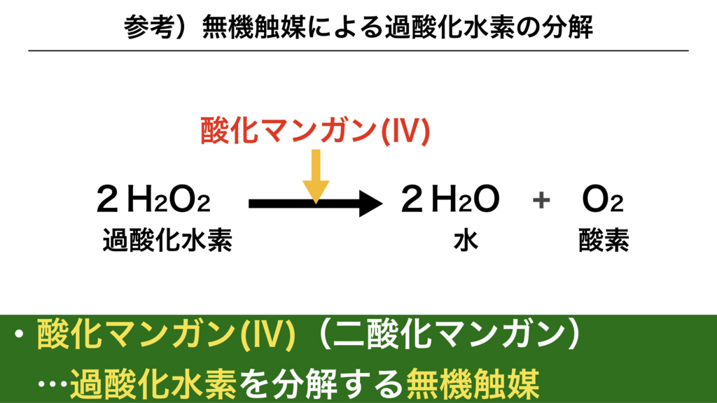 f:id:shimasensei:20180225193944j:plain