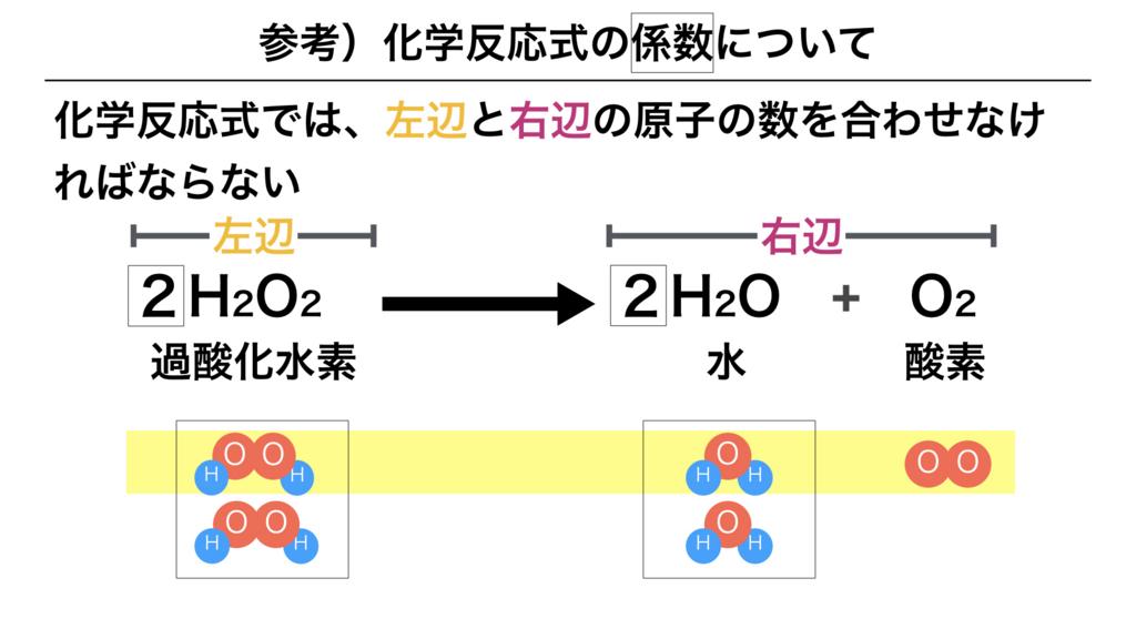 f:id:shimasensei:20180225194000j:plain