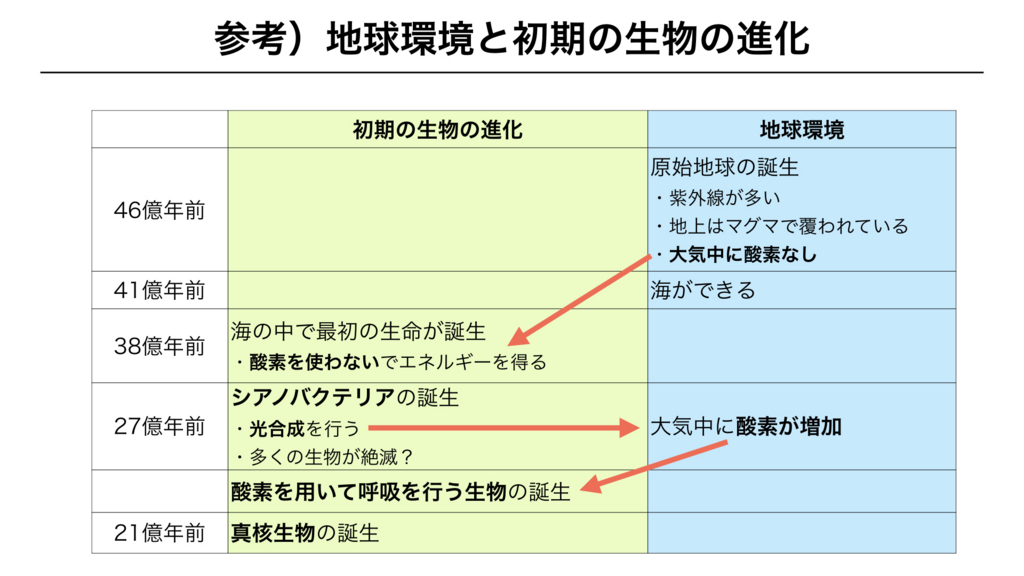 f:id:shimasensei:20180227173758j:plain