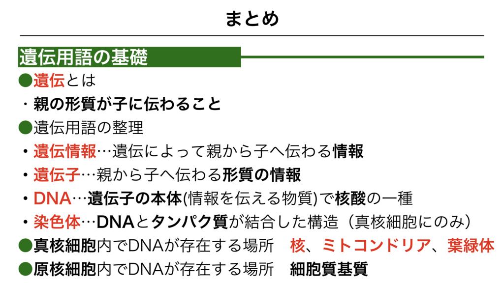 f:id:shimasensei:20180228184202j:plain